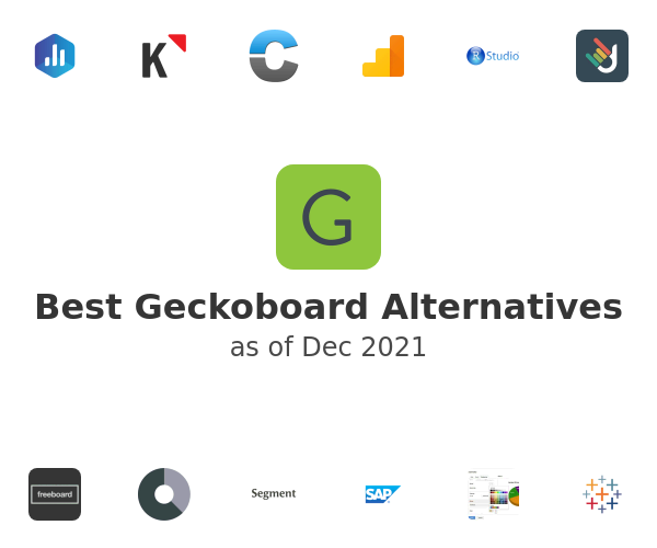 Best Geckoboard Alternatives