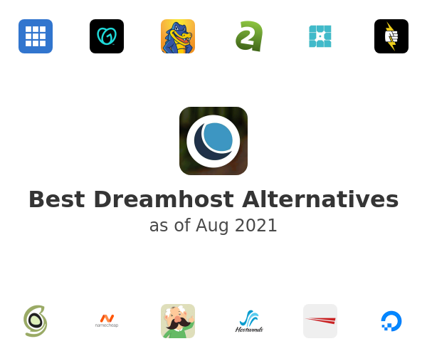 Best Dreamhost Alternatives