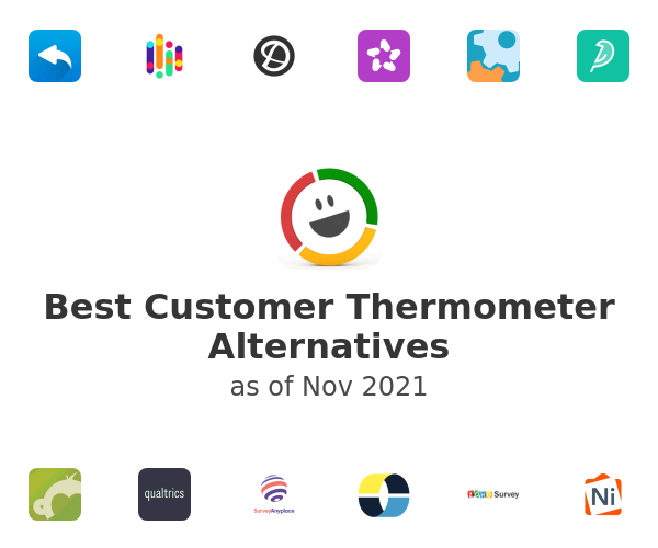 Best Customer Thermometer Alternatives