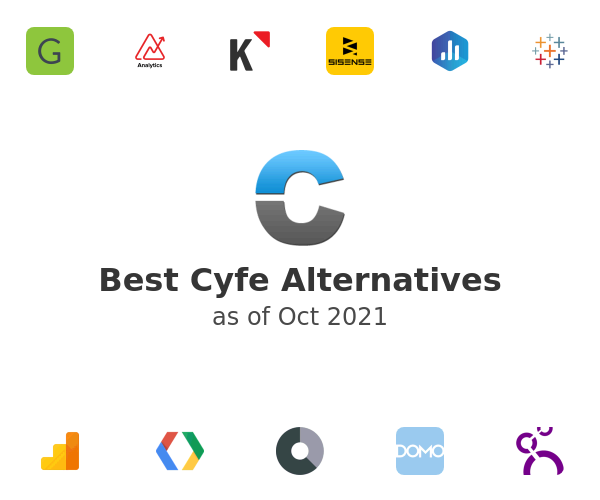 Best Cyfe Alternatives