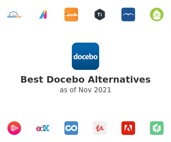 Best Docebo Alternatives