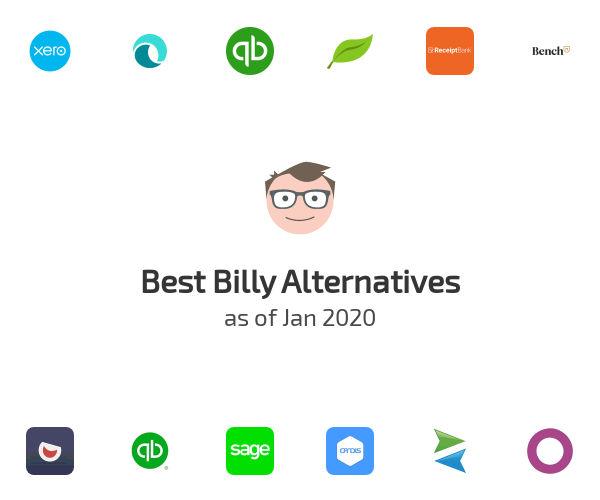 Best Billy Alternatives