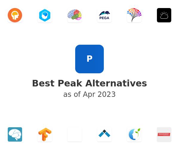 Best Peak Alternatives