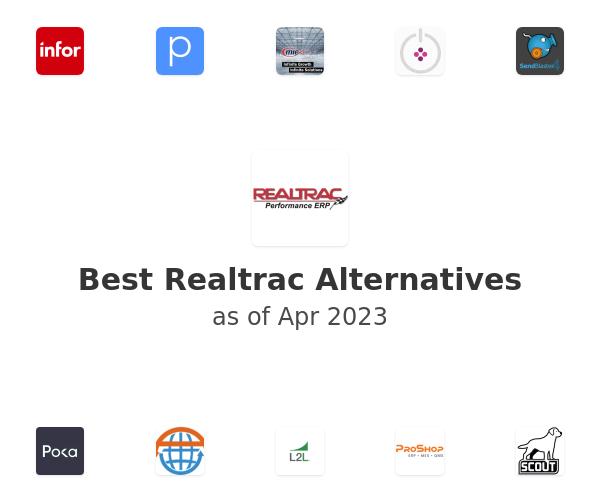 Best Realtrac Alternatives