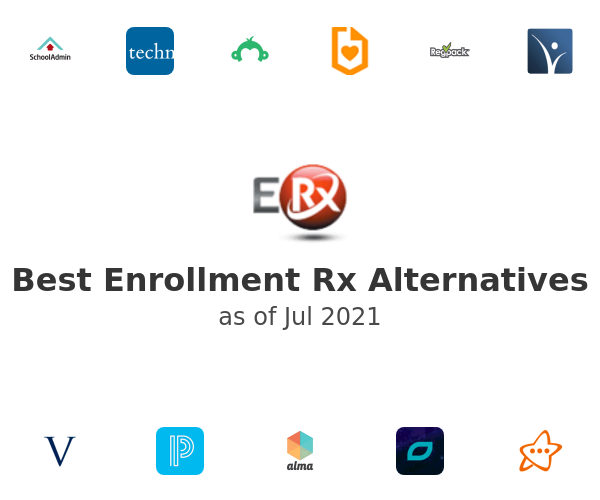 Best Enrollment Rx Alternatives