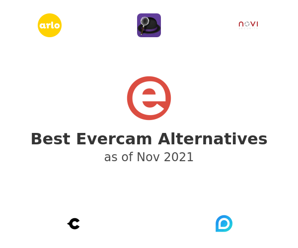 Best Evercam Alternatives