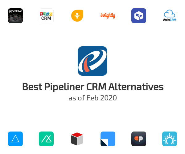 Best Pipeliner CRM Alternatives