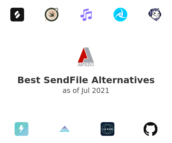 Best SendFile Alternatives