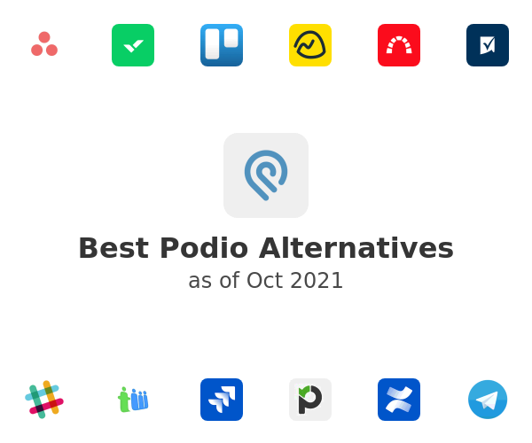 Best Podio Alternatives
