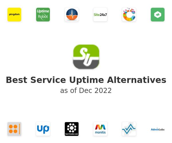 Best Service Uptime Alternatives