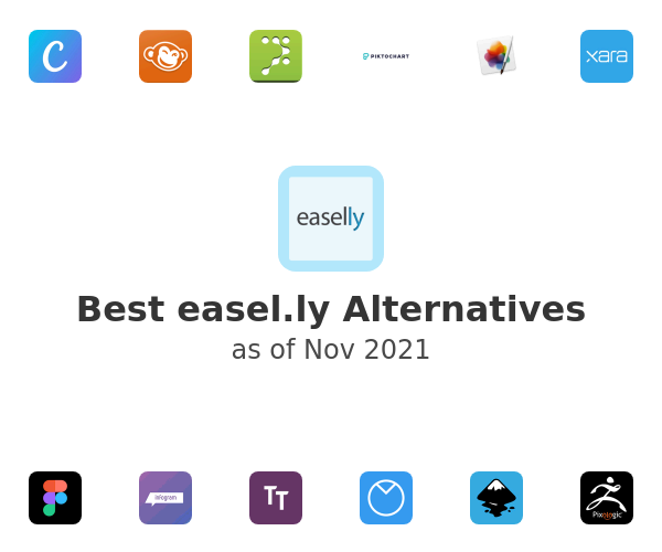 Best easel.ly Alternatives