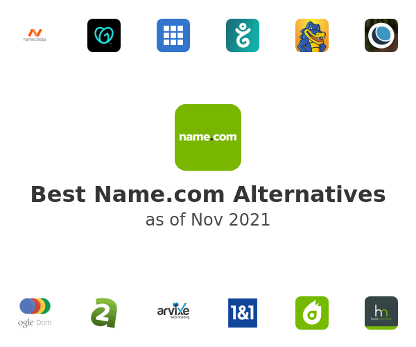 Best Name.com Alternatives