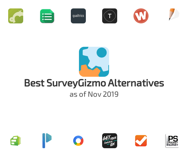 Best SurveyGizmo Alternatives
