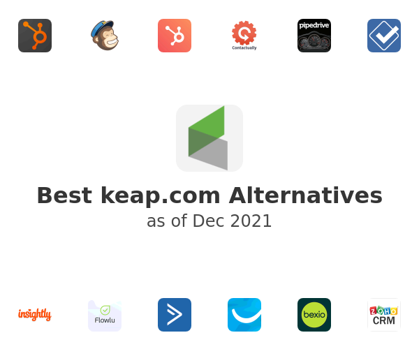 Best Infusionsoft Alternatives