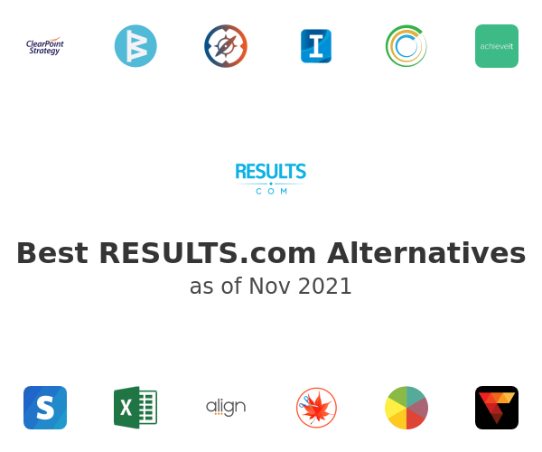 Best RESULTS.com Alternatives
