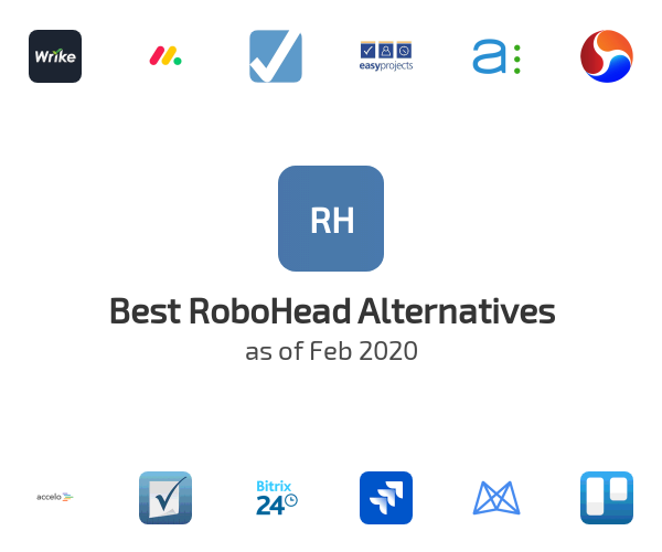Best RoboHead Alternatives