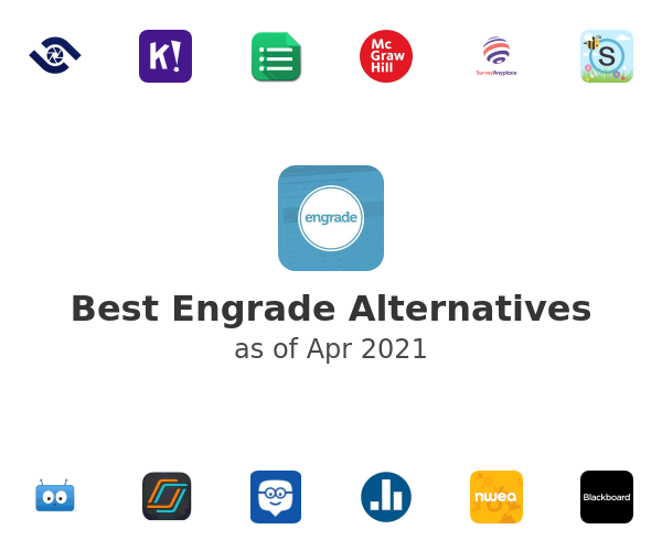 Best Engrade Alternatives