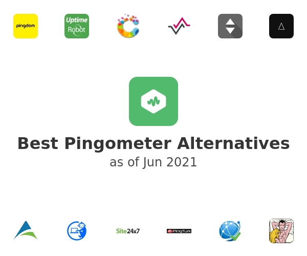 Best Pingometer Alternatives