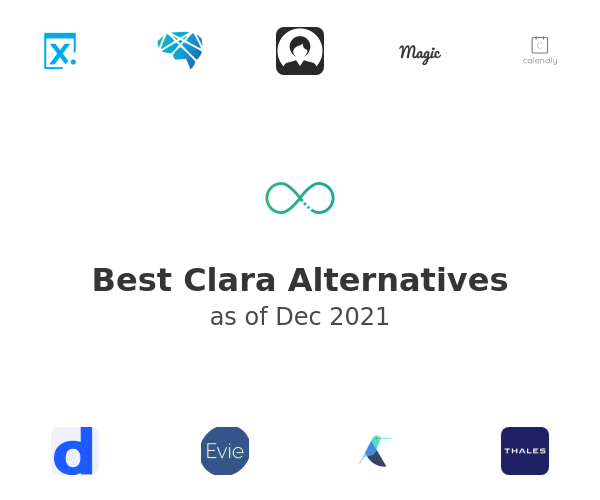 Best Clara Alternatives