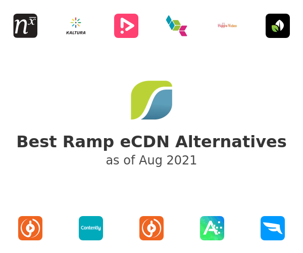Best Ramp Alternatives