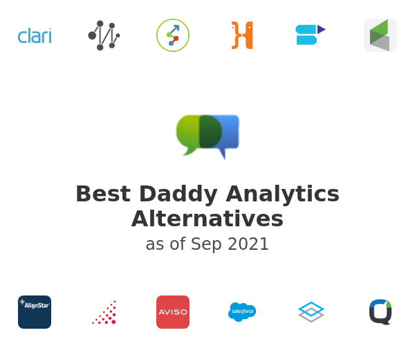 Best Daddy Analytics Alternatives