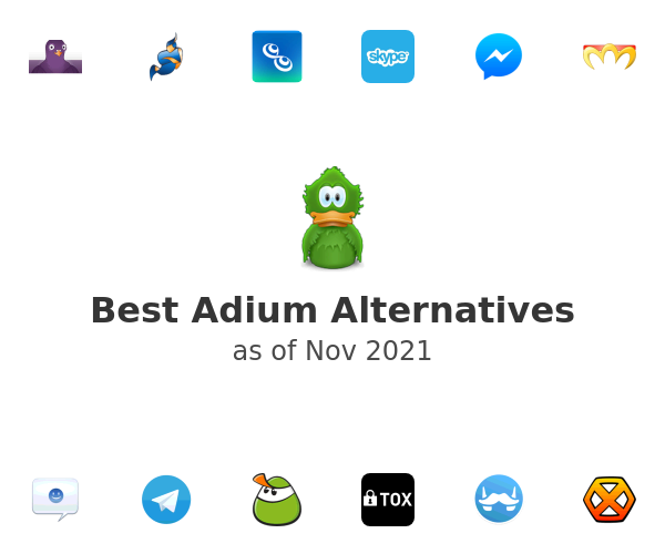 Best Adium Alternatives