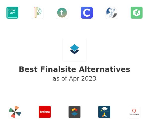 Best Finalsite Alternatives