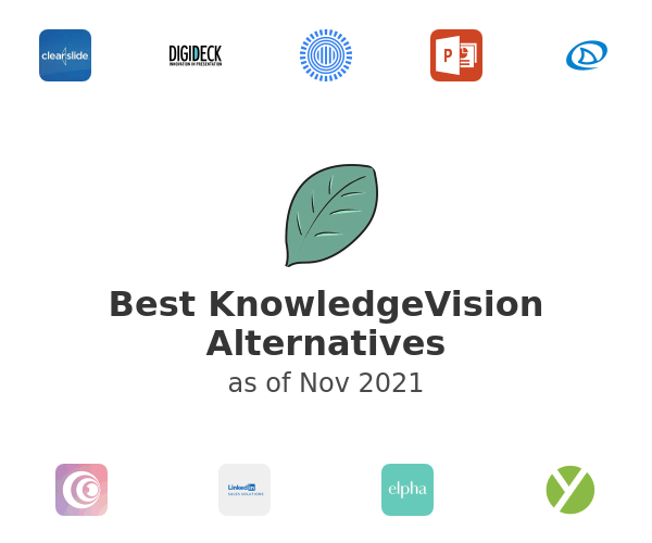 Best KnowledgeVision Alternatives
