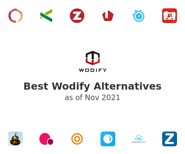 Best Wodify Alternatives