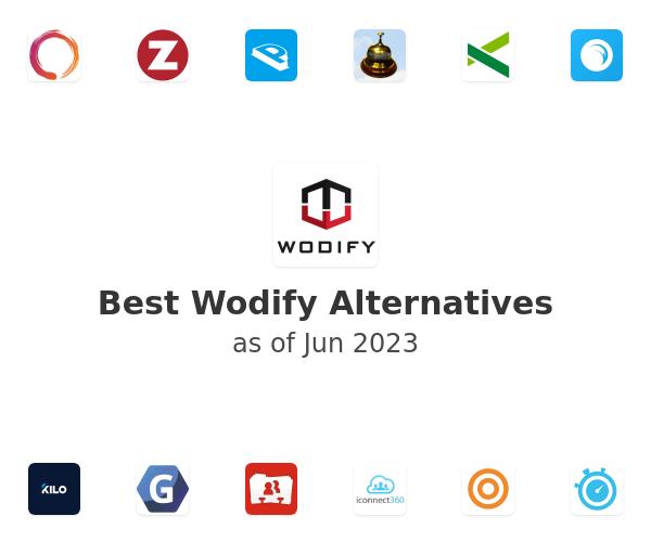 Best Wodify Alternatives