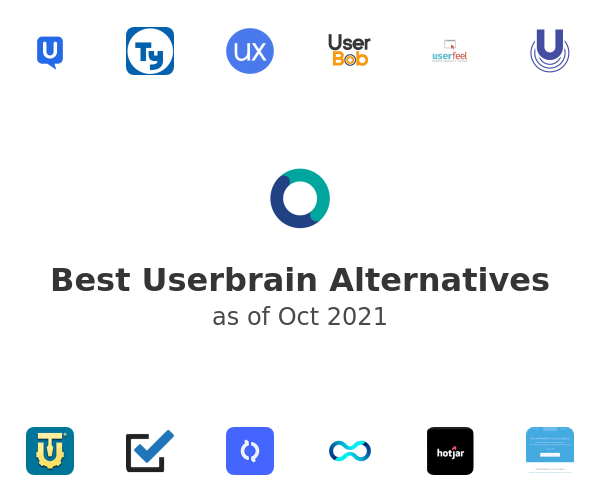 Best Userbrain Alternatives