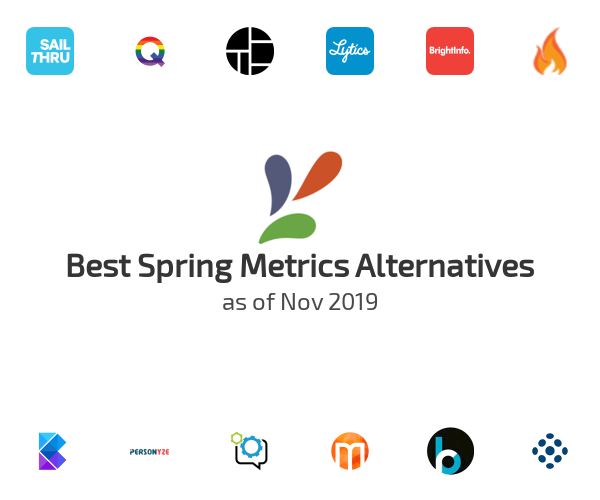 Best Spring Metrics Alternatives