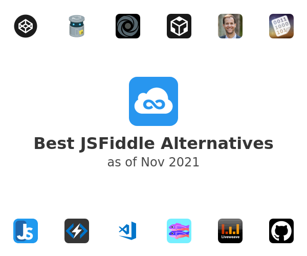Best JSFiddle Alternatives
