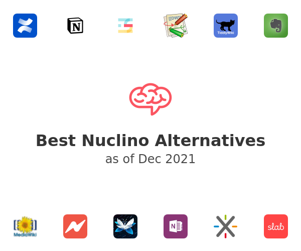 Best Nuclino Alternatives