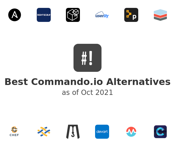 Best Commando.io Alternatives