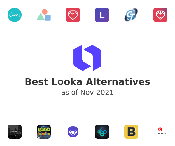 Best Looka Alternatives