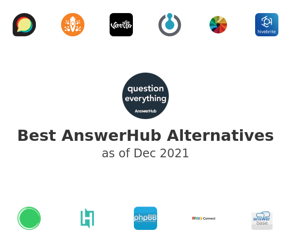 Best AnswerHub Alternatives