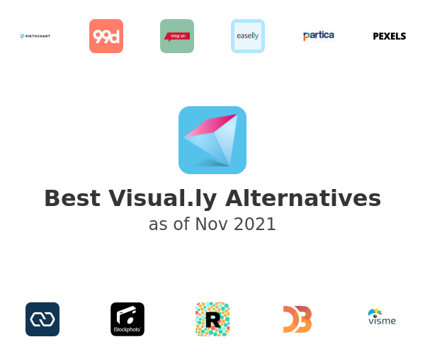 Best Visual.ly Alternatives