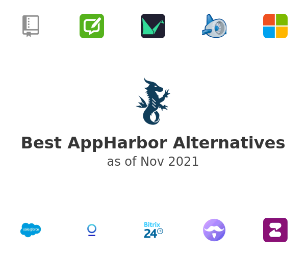 Best AppHarbor Alternatives