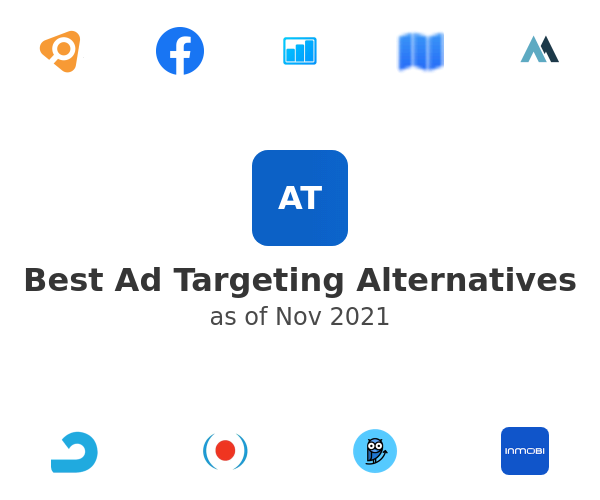 Best Ad Targeting Alternatives