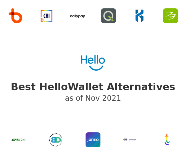 Best HelloWallet Alternatives