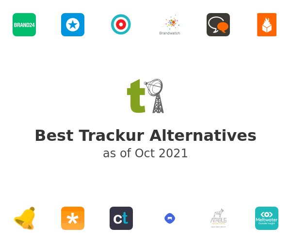 Best Trackur Alternatives