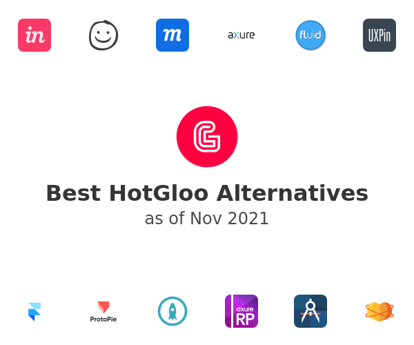 Best HotGloo Alternatives