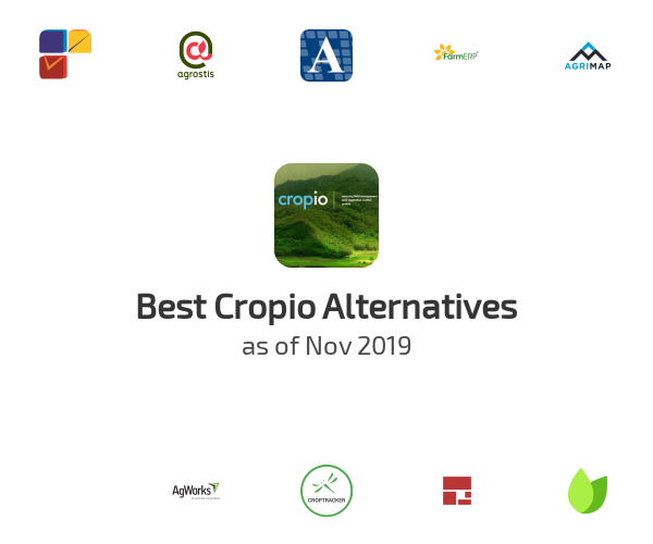 Best Cropio Alternatives