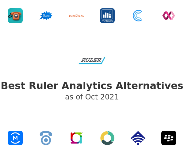 Best Ruler Analytics Alternatives