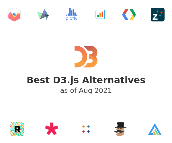Best D3.js Alternatives