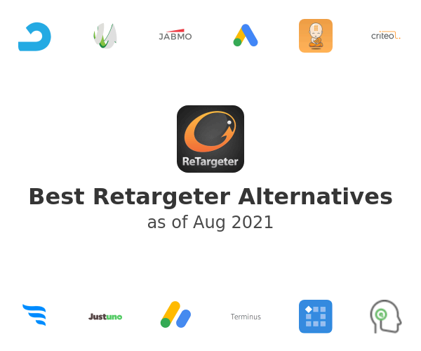 Best Retargeter Alternatives