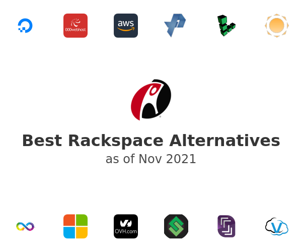 Best Rackspace Alternatives
