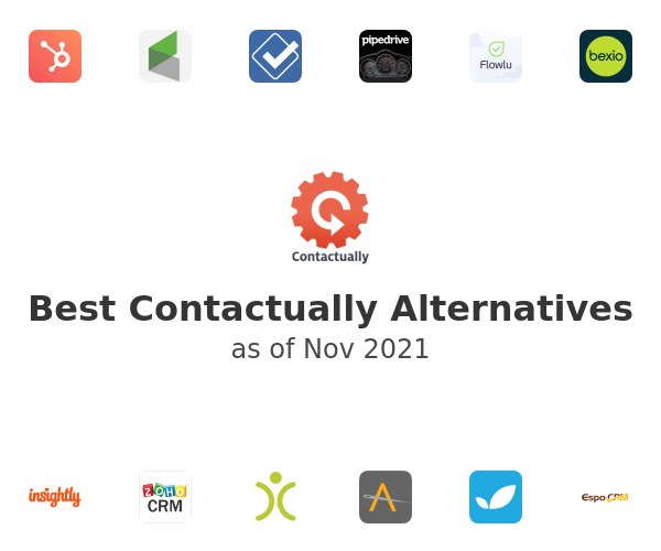 Best Contactually Alternatives