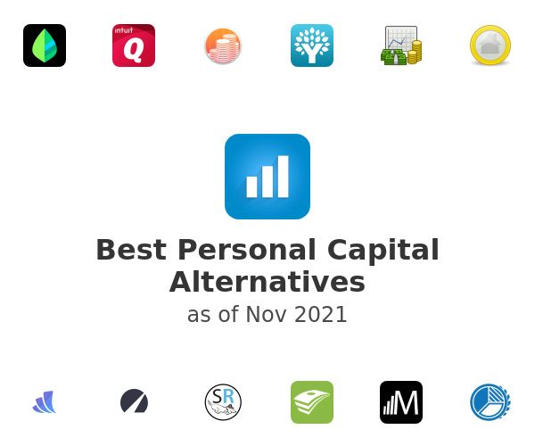 Best Personal Capital Alternatives